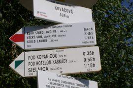 Okresné združenie telesnej kultúry Zvolen - Obnova značenia turistických trás v oblasti Kremnické pohorie
